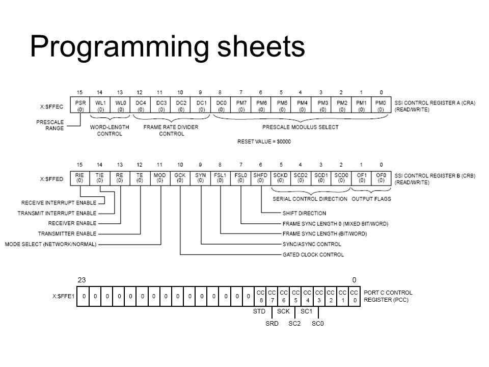 Programming sheets