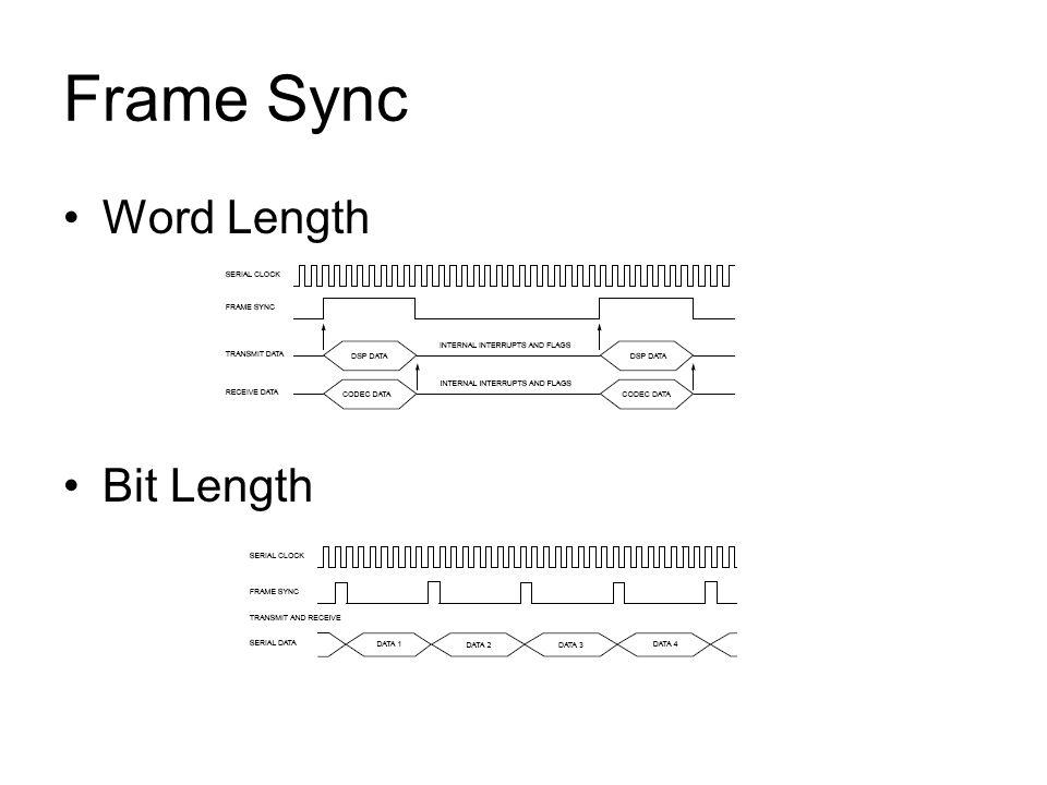 Frame Sync Word Length Bit Length