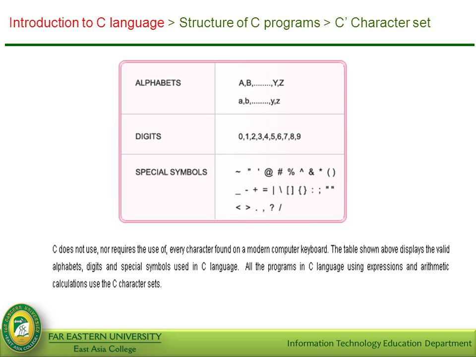 Introduction to C language > Structure of C programs > C' Character set