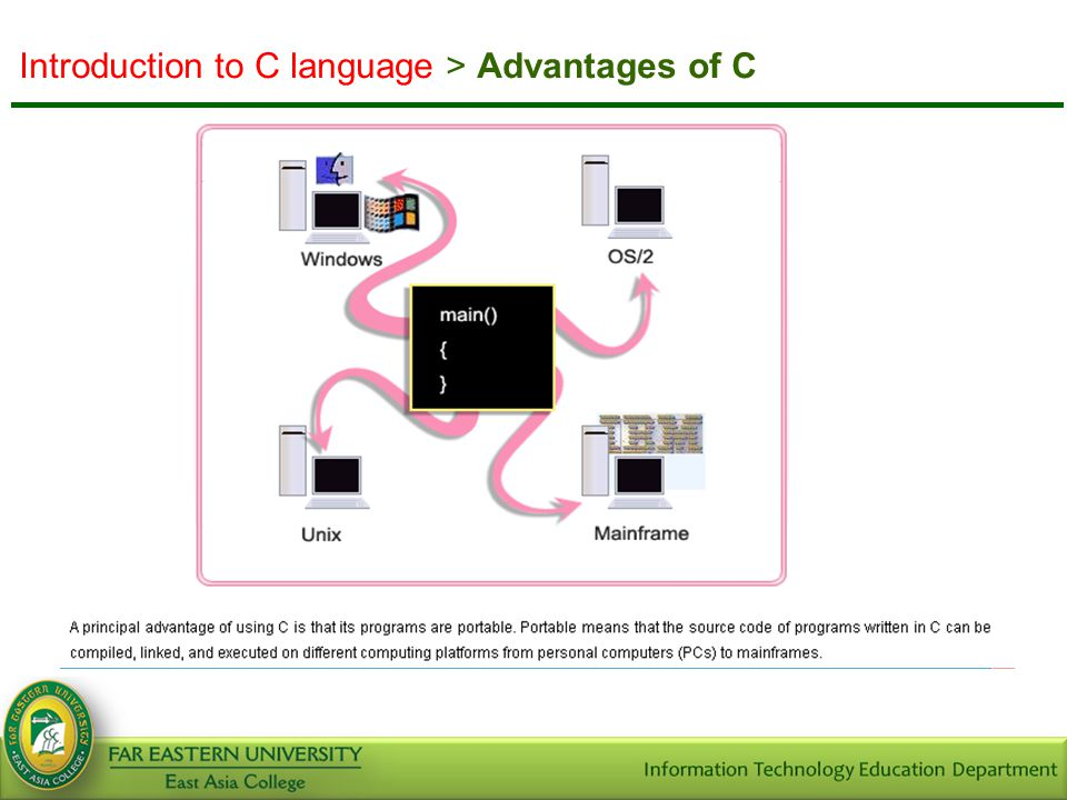 Introduction to C language > Your First Program