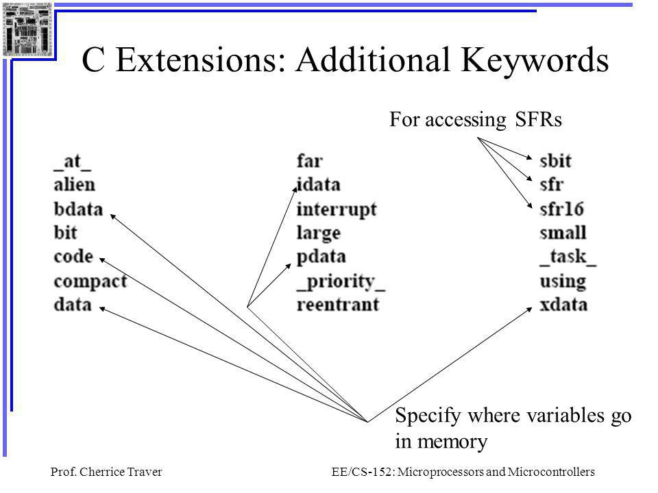 Prof. Cherrice TraverEE/CS-152: Microprocessors and Microcontrollers C Extensions: Additional Keywords Specify where variables go in memory For access