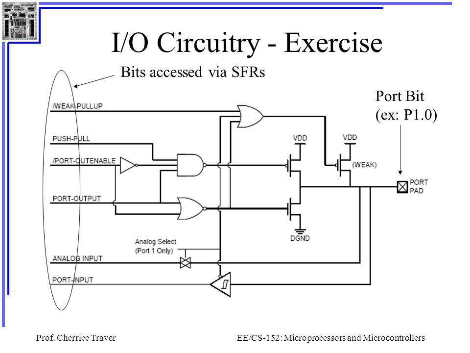 Prof. Cherrice TraverEE/CS-152: Microprocessors and Microcontrollers I/O Circuitry - Exercise Bits accessed via SFRs Port Bit (ex: P1.0)