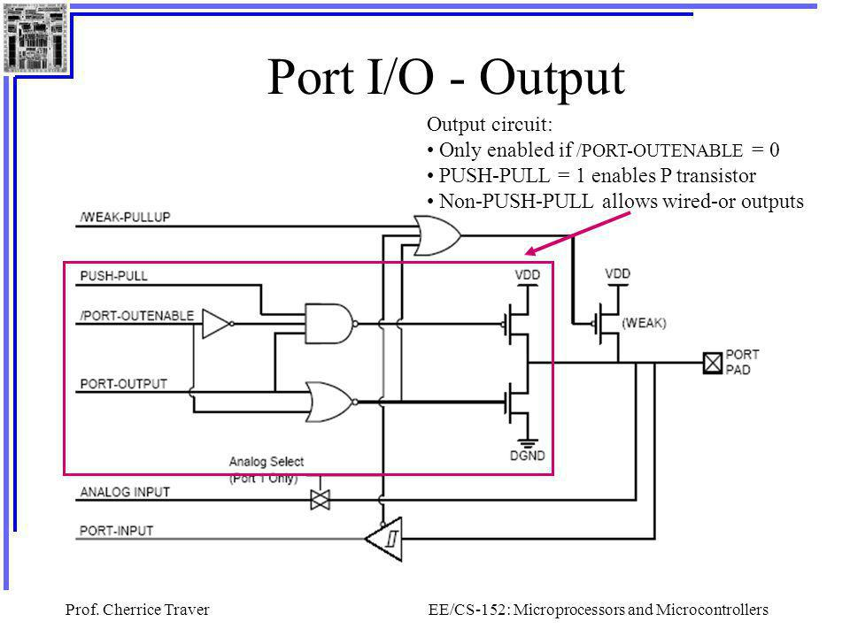Prof. Cherrice TraverEE/CS-152: Microprocessors and Microcontrollers Port I/O - Output Output circuit: Only enabled if /PORT-OUTENABLE = 0 PUSH-PULL =