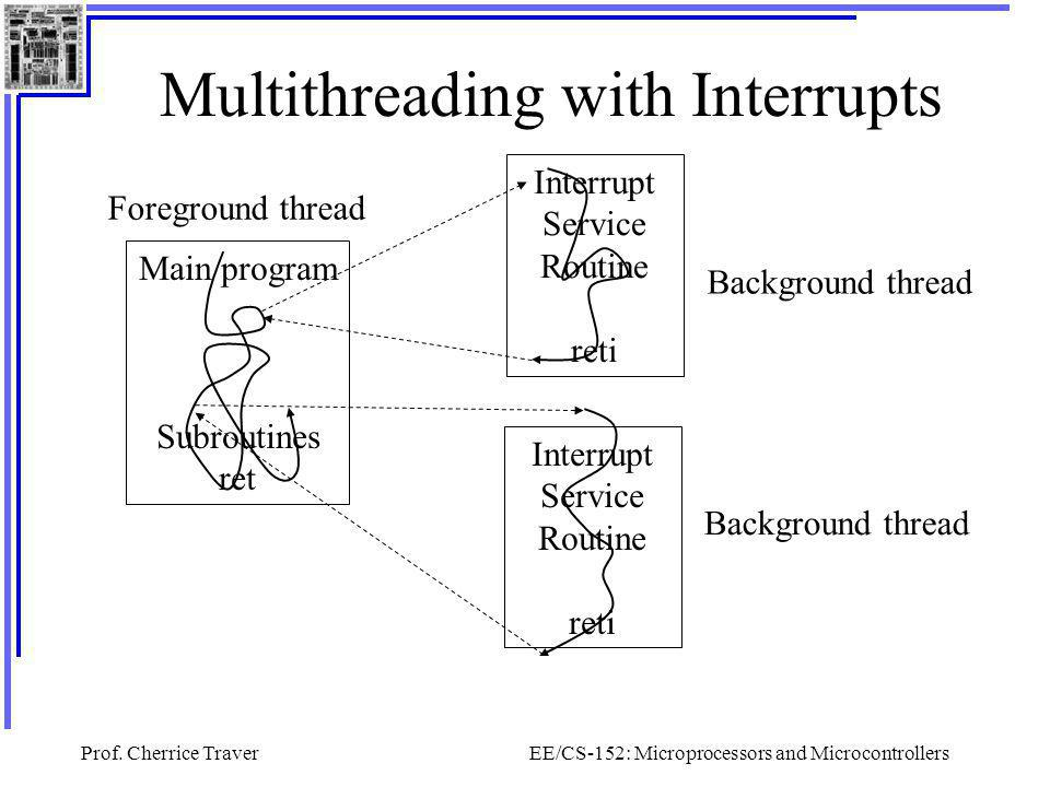 Prof. Cherrice TraverEE/CS-152: Microprocessors and Microcontrollers Multithreading with Interrupts Main program Subroutines ret Interrupt Service Rou