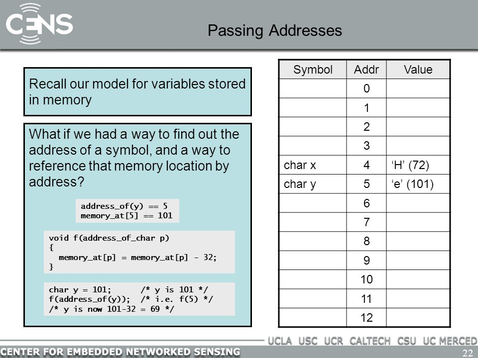 22 Passing Addresses Recall our model for variables stored in memory SymbolAddrValue 0 1 2 3 char x4'H' (72) char y5'e' (101) 6 7 8 9 10 11 12 What if we had a way to find out the address of a symbol, and a way to reference that memory location by address.