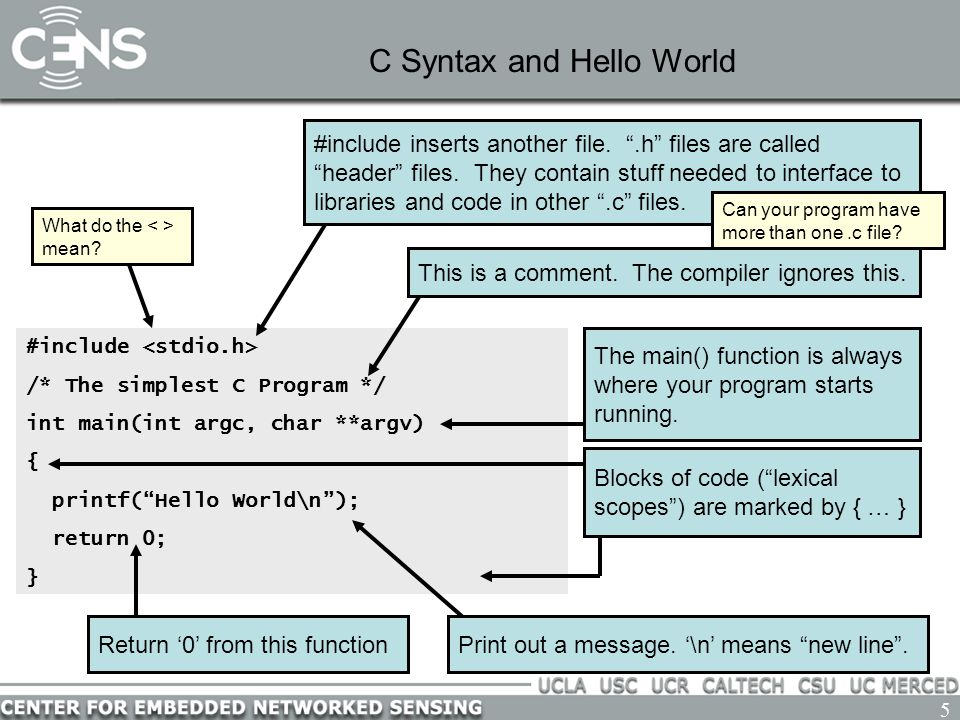 5 C Syntax and Hello World #include /* The simplest C Program */ int main(int argc, char **argv) { printf( Hello World\n ); return 0; } The main() function is always where your program starts running.