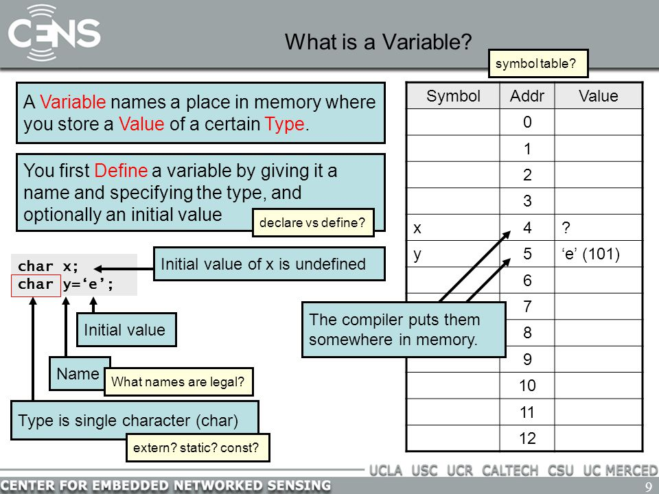 9 What is a Variable.