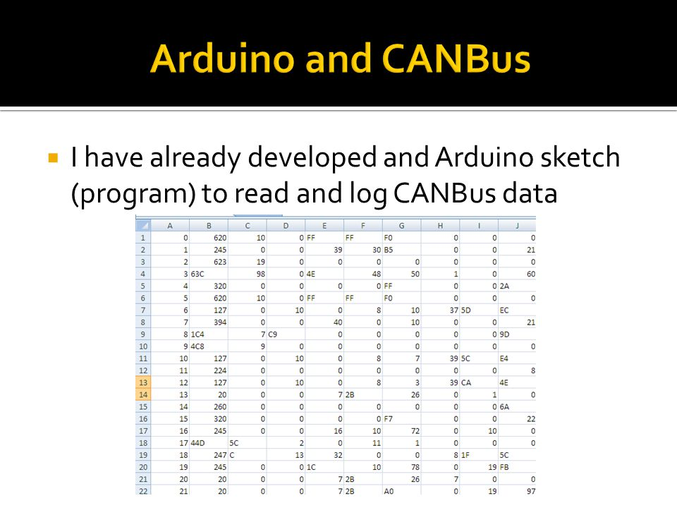  I have already developed and Arduino sketch (program) to read and log CANBus data
