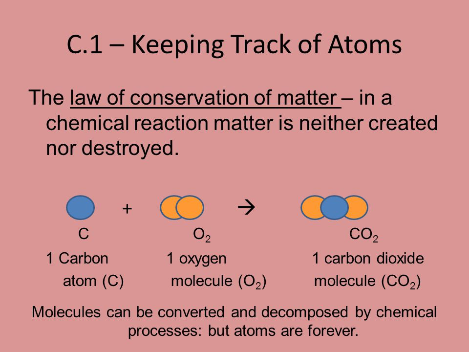 C.1 – Keeping Track of Atoms (continued) Reactants are placed on the left of the arrow; Products are placed on the right.
