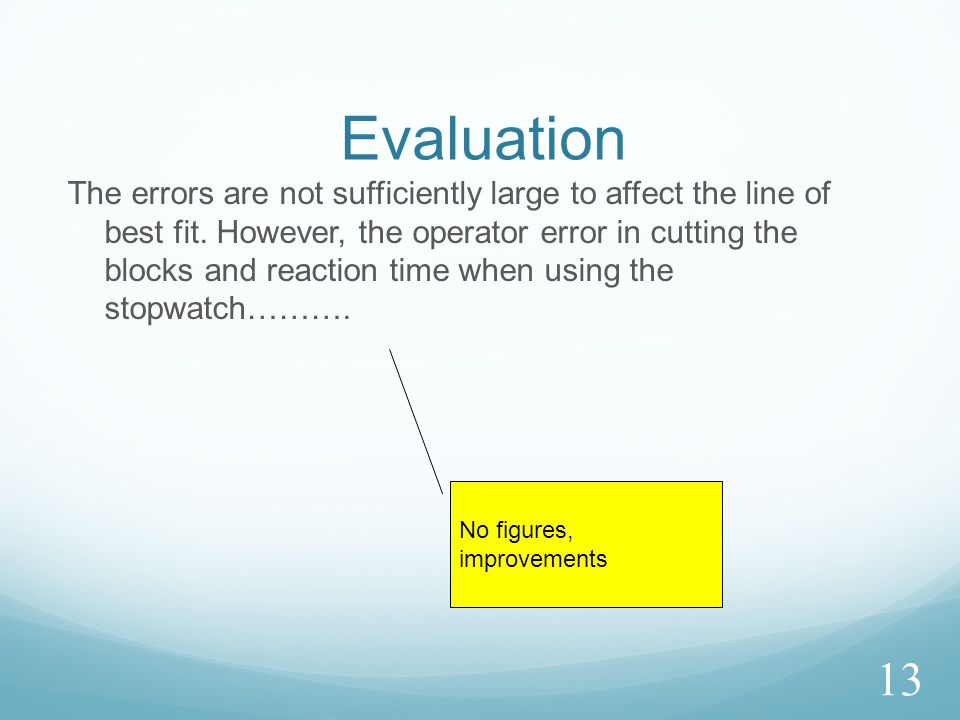 Evaluation The errors are not sufficiently large to affect the line of best fit.