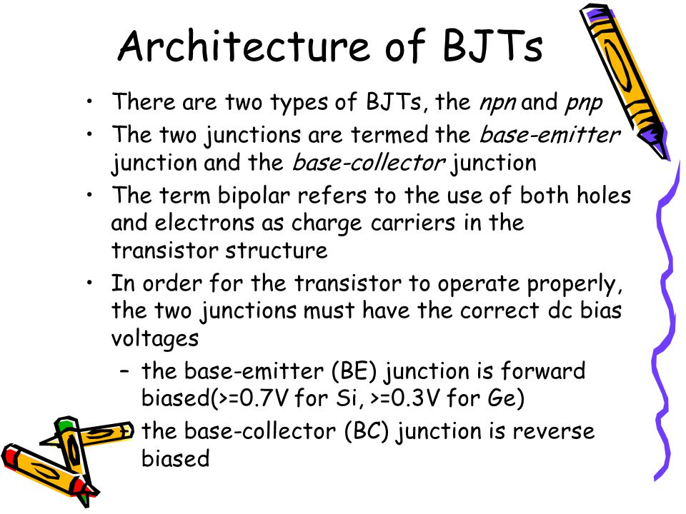 Architecture of BJTs There are two types of BJTs, the npn and pnp The two junctions are termed the base-emitter junction and the base-collector juncti