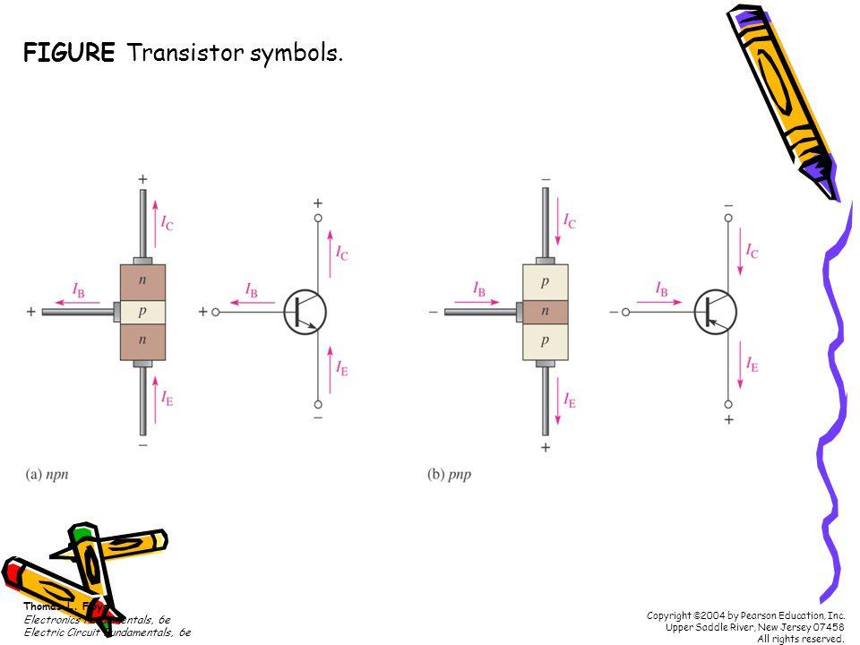 FIGURE Transistor symbols. Thomas L. Floyd Electronics Fundamentals, 6e Electric Circuit Fundamentals, 6e Copyright © 2004 by Pearson Education, Inc.