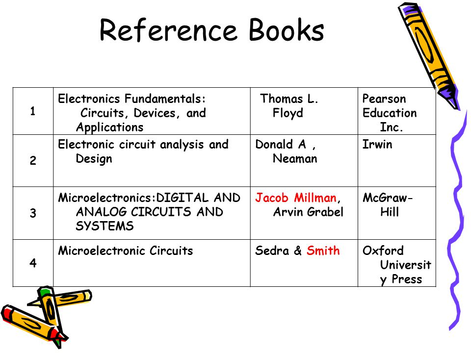 Reference Books 1 Electronics Fundamentals: Circuits, Devices, and Applications Thomas L. Floyd Pearson Education Inc. 2 Electronic circuit analysis a