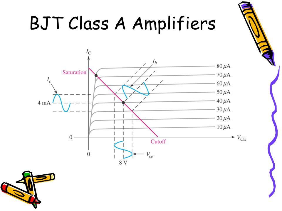 BJT Class A Amplifiers