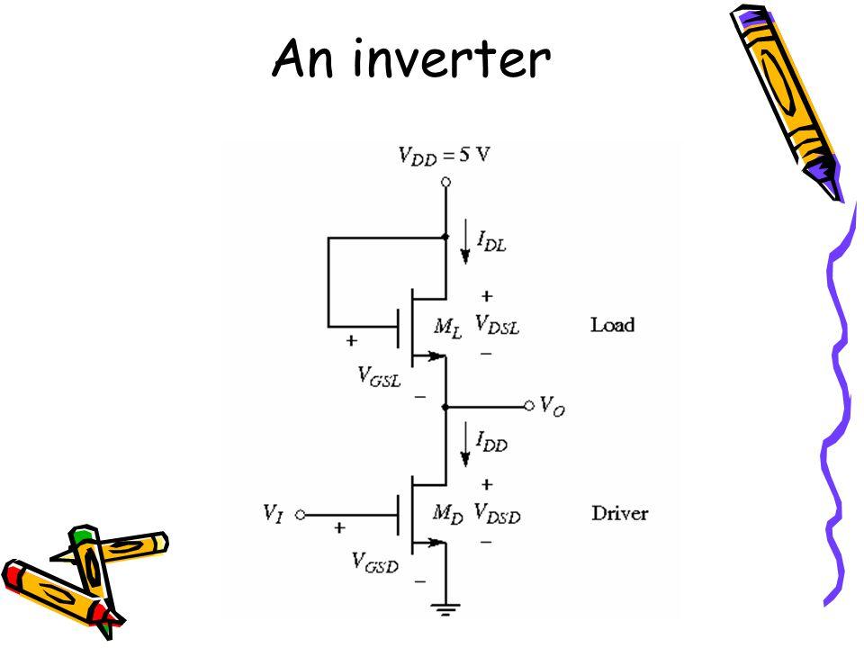 An inverter
