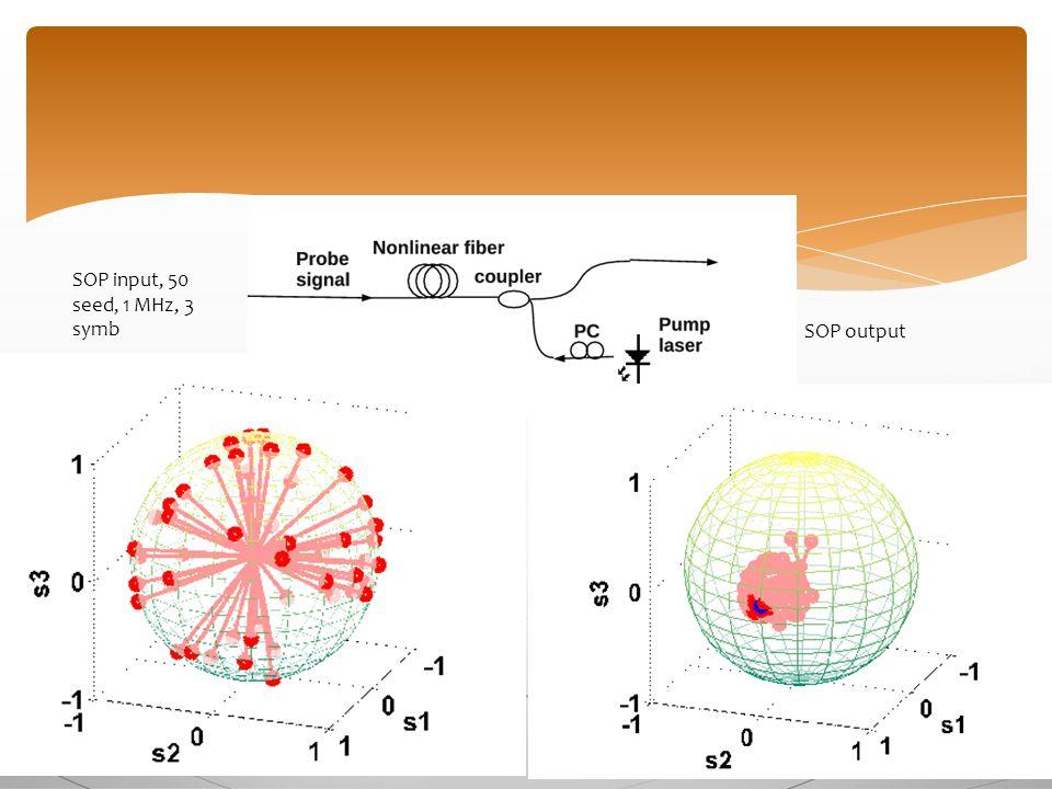 SOP input, 50 seed, 1 MHz, 3 symb SOP output
