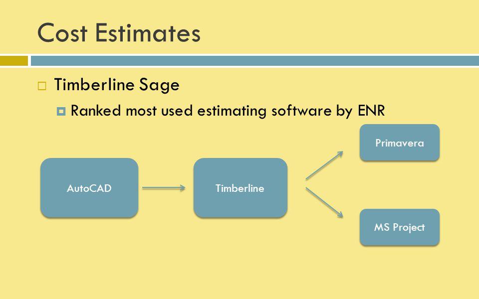 Cost Estimates  Features  CSI MasterFormat  Provides detailed labor, material, and equipment cost estimates  Provides total cost/unit and total amount per item