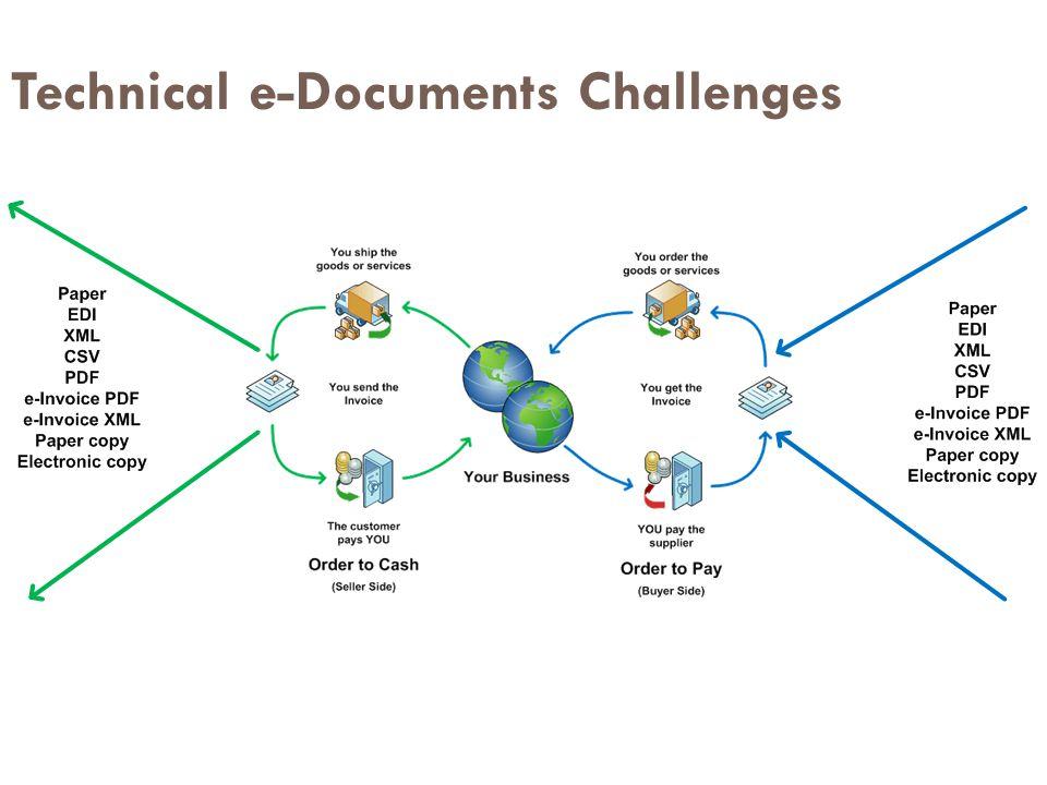 Technical e-Documents Challenges