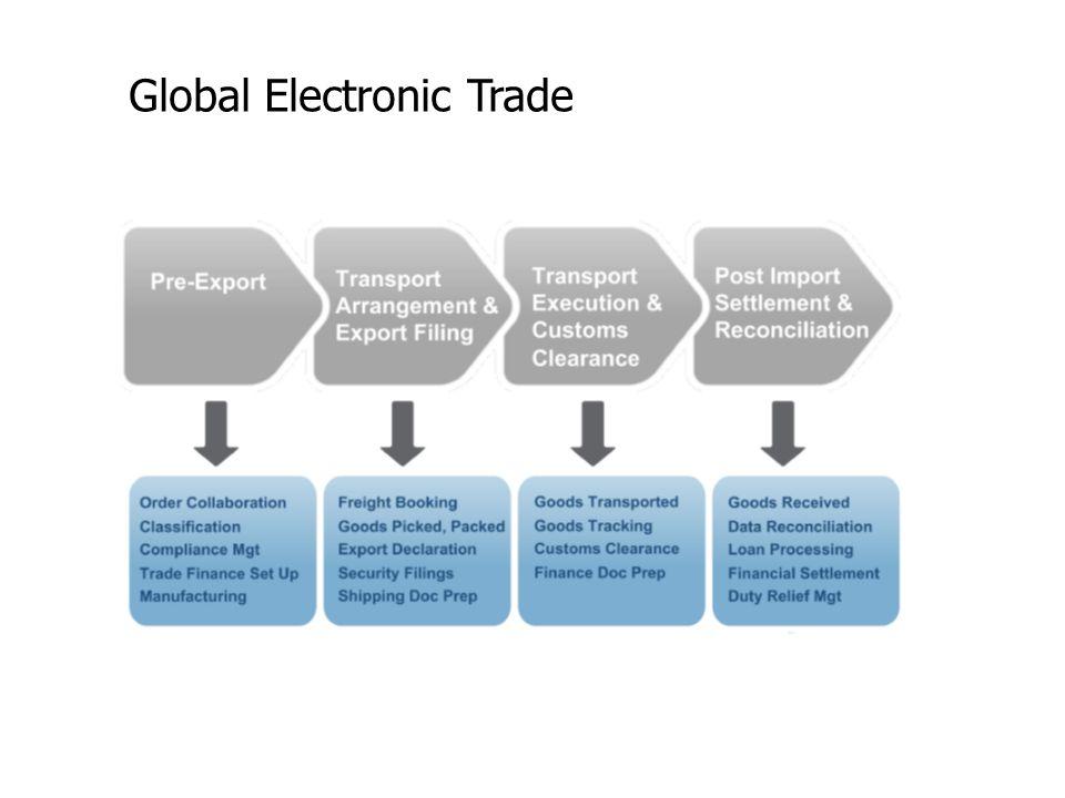Global Electronic Trade
