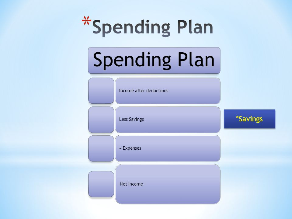 Spending Plan Income after deductionsLess Savings= Expenses Net Income *Savings