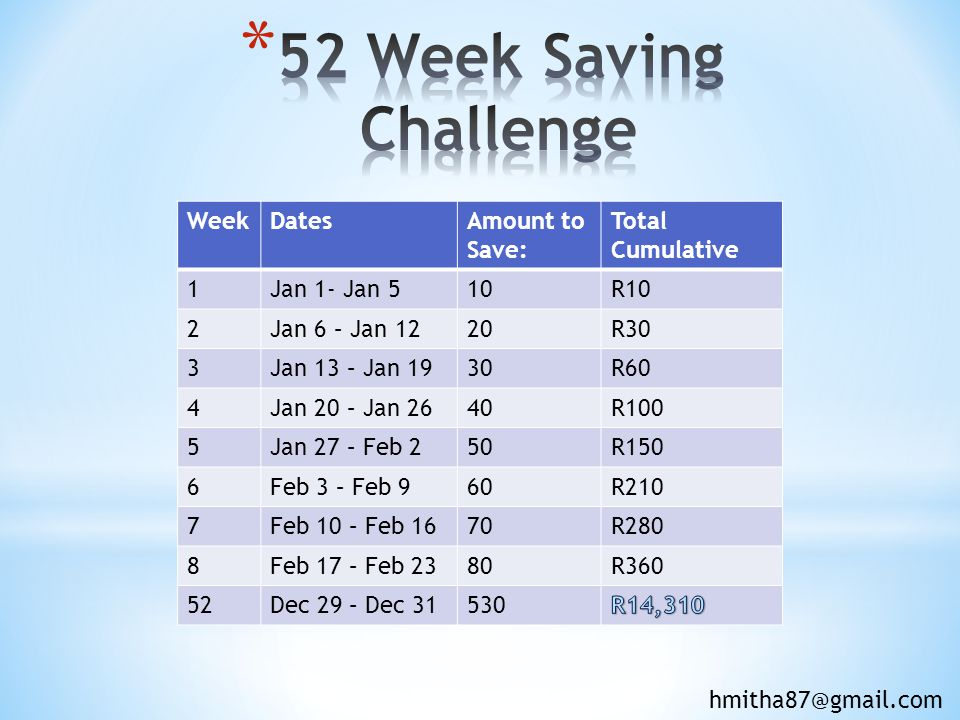 WeekDatesAmount to Save: Total Cumulative 1Jan 1- Jan 510R10 2Jan 6 – Jan 1220R30 3Jan 13 – Jan 1930R60 4Jan 20 – Jan 2640R100 5Jan 27 – Feb 250R150 6Feb 3 – Feb 960R210 7Feb 10 – Feb 1670R280 8Feb 17 – Feb 2380R360 52Dec 29 – Dec 31530 hmitha87@gmail.com