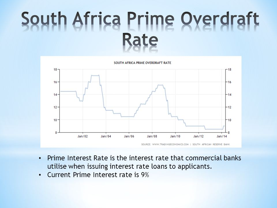 Prime Interest Rate is the interest rate that commercial banks utilise when issuing interest rate loans to applicants. Current Prime Interest rate is
