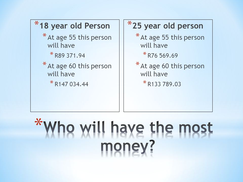 * 18 year old Person * At age 55 this person will have * R89 371.94 * At age 60 this person will have * R147 034.44 * 25 year old person * At age 55 t