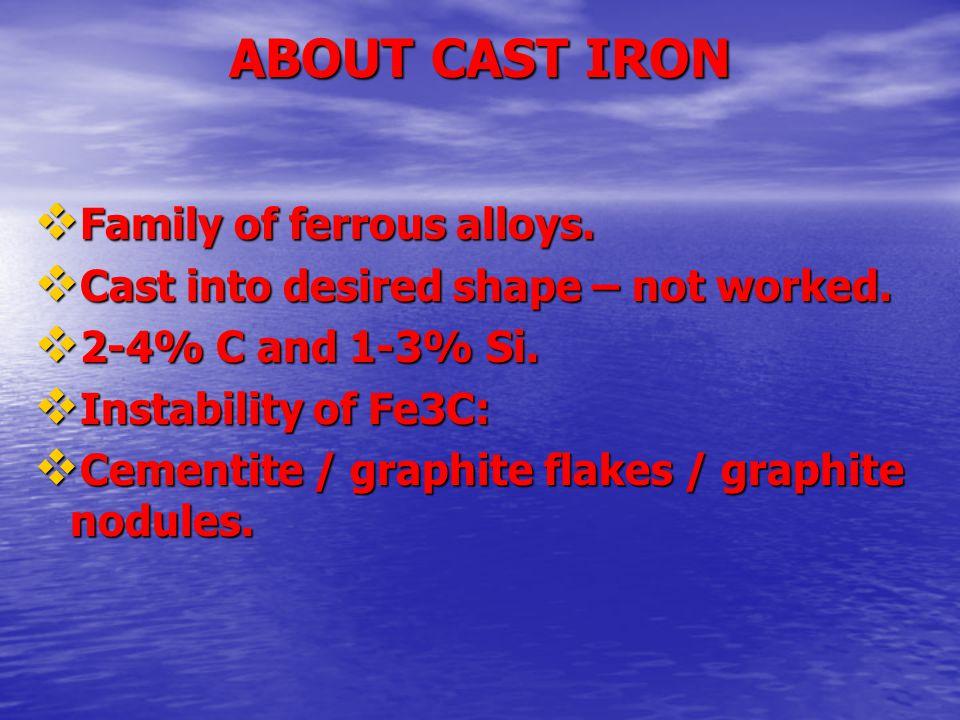 TYPES OF CAST IRON  Alloying elements. Grey cast iron.