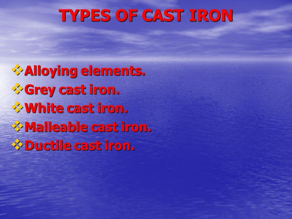 TYPES OF CAST IRON  Alloying elements.  Grey cast iron.  White cast iron.  Malleable cast iron.  Ductile cast iron.