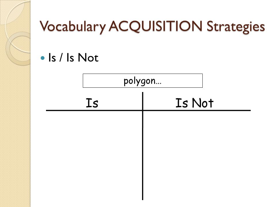 Vocabulary ACQUISITION Strategies Is / Is Not polygon… IsIs Not