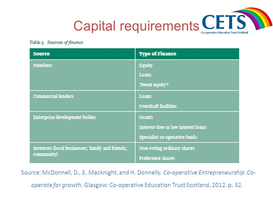 Capital requirements Source: McDonnell, D., E. Macknight, and H.