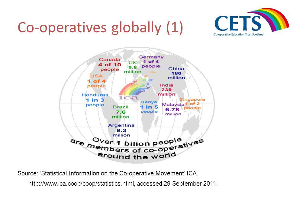 Co-operatives globally (2)