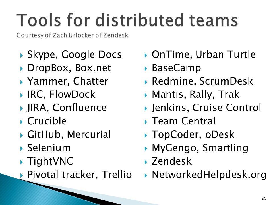  Skype, Google Docs  DropBox, Box.net  Yammer, Chatter  IRC, FlowDock  JIRA, Confluence  Crucible  GitHub, Mercurial  Selenium  TightVNC  Pivotal tracker, Trellio  OnTime, Urban Turtle  BaseCamp  Redmine, ScrumDesk  Mantis, Rally, Trak  Jenkins, Cruise Control  Team Central  TopCoder, oDesk  MyGengo, Smartling  Zendesk  NetworkedHelpdesk.org 26