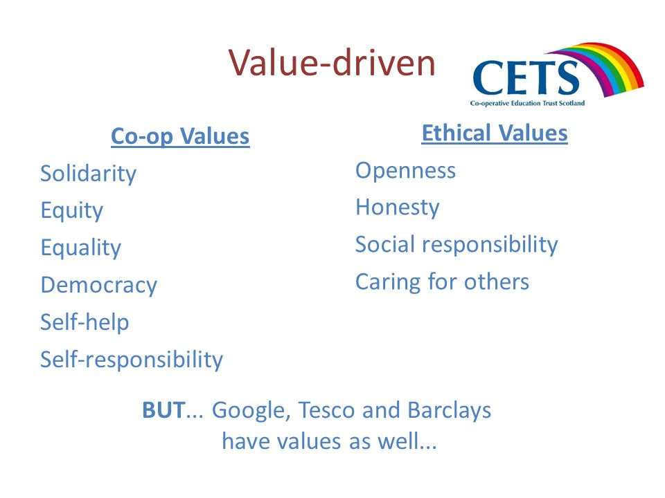 Value-driven Co-op Values Solidarity Equity Equality Democracy Self-help Self-responsibility Ethical Values Openness Honesty Social responsibility Car