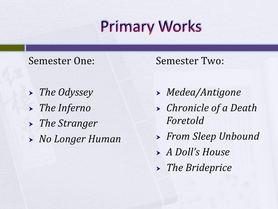 Semester One:  The Odyssey  The Inferno  The Stranger  No Longer Human Semester Two:  Medea/Antigone  Chronicle of a Death Foretold  From Sleep Unbound  A Doll's House  The Brideprice