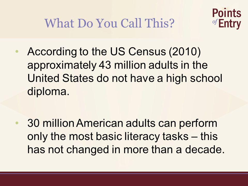Illiteracy By Region South 16 Million Northeast 9 Million Midwest8.5 Million West9.5