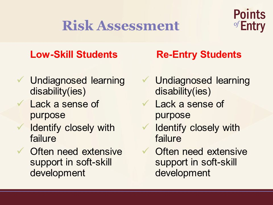 Risk Assessment Low-Skill Students Undiagnosed learning disability(ies) Lack a sense of purpose Identify closely with failure Often need extensive support in soft-skill development Re-Entry Students Undiagnosed learning disability(ies) Lack a sense of purpose Identify closely with failure Often need extensive support in soft-skill development