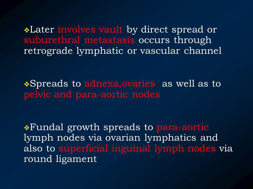  Later involves vault by direct spread or suburethral metastasis occurs through retrograde lymphatic or vascular channel  Spreads to adnexa,ovaries