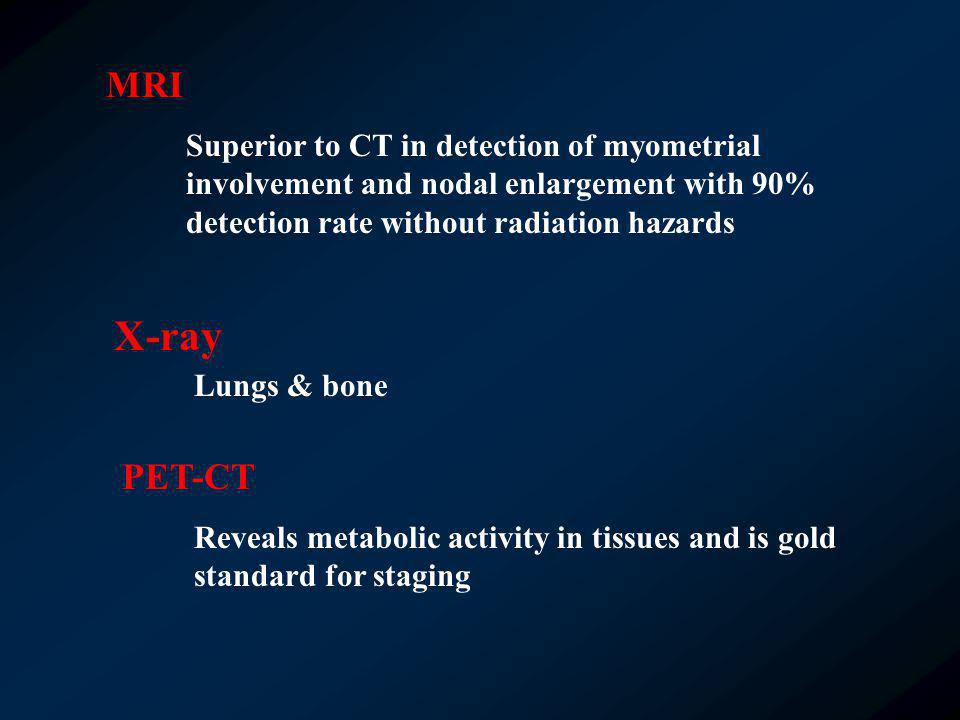 MRI Superior to CT in detection of myometrial involvement and nodal enlargement with 90% detection rate without radiation hazards X-ray Lungs & bone P