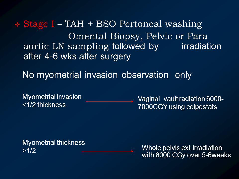  Stage I – TAH + BSO Pertoneal washing Omental Biopsy, Pelvic or Para aortic LN sampling followed by irradiation after 4-6 wks after surgery No myome