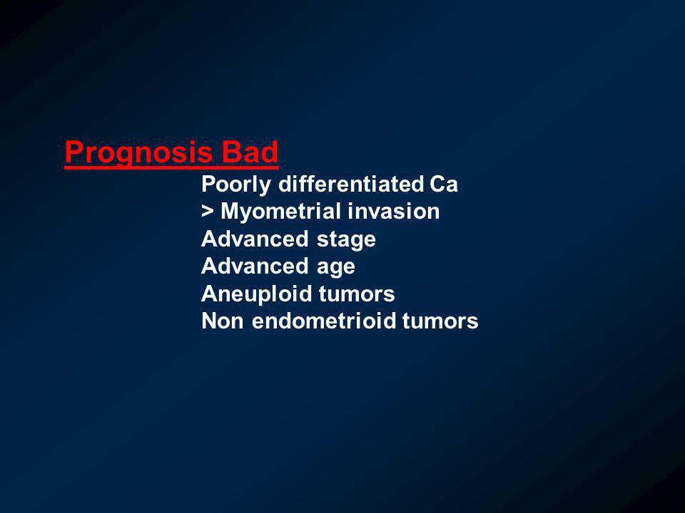 Prognosis Bad Poorly differentiated Ca > Myometrial invasion Advanced stage Advanced age Aneuploid tumors Non endometrioid tumors
