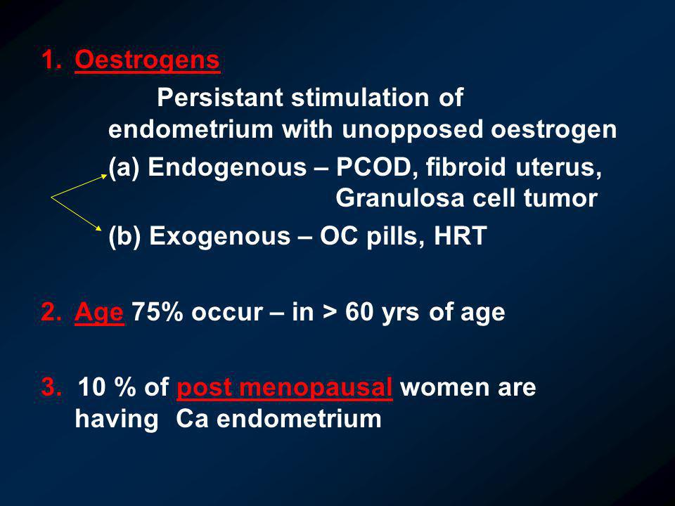 1.Oestrogens Persistant stimulation of endometrium with unopposed oestrogen (a) Endogenous – PCOD, fibroid uterus, Granulosa cell tumor (b) Exogenous