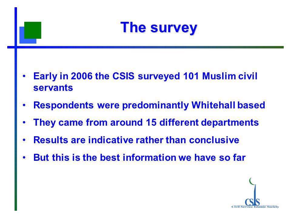 Some Statistics Awareness 85% of respondents felt their beliefs were respected But 56% felt colleagues lacked even a basic understanding of Islam 30% felt they couldn't discuss Islam freely in the workplace