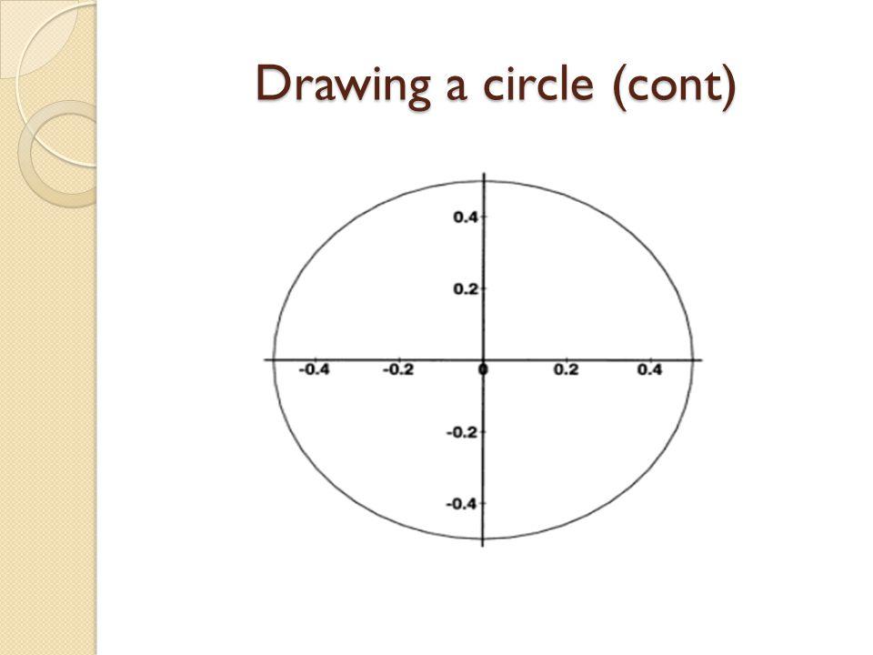 Drawing a circle (cont)