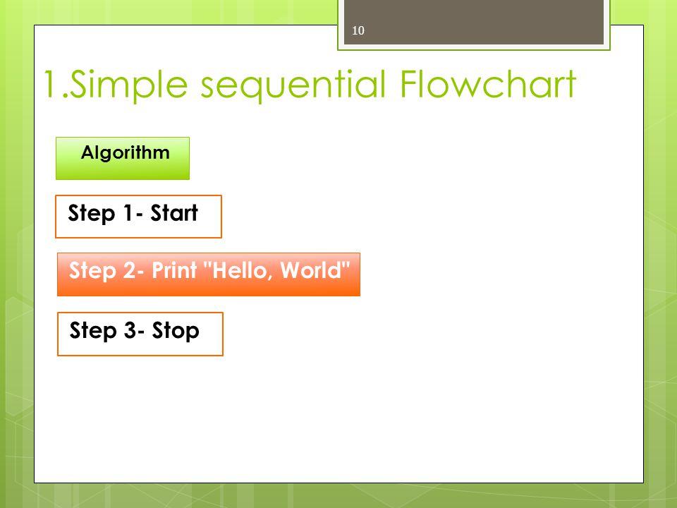 1.Simple sequential Flowchart 10 Step 1- Start Algorithm Step 2- Print