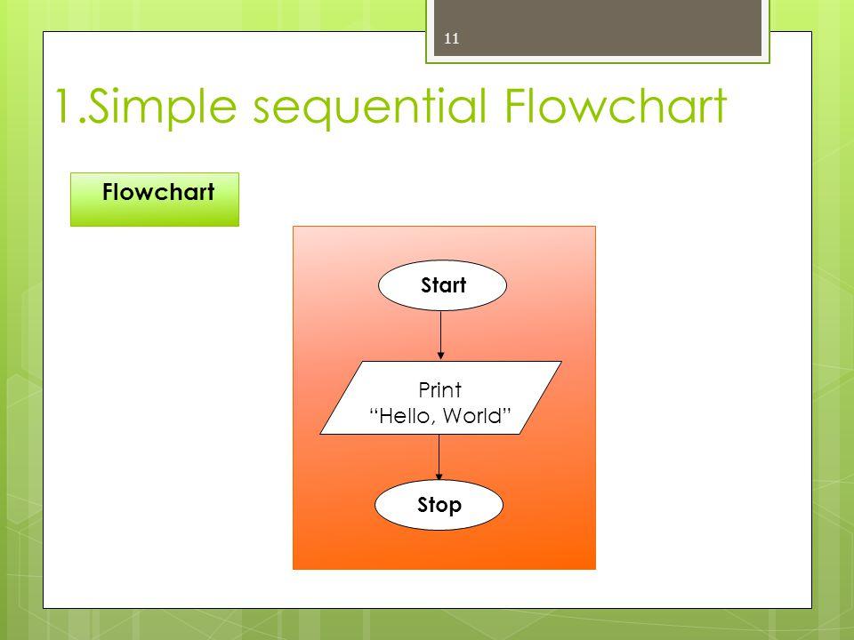 "1.Simple sequential Flowchart 11 Start Print ""Hello, World"" Stop Flowchart"
