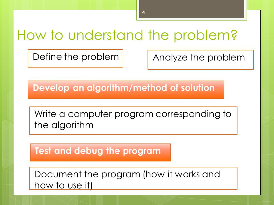 Computer problem solving flowchart