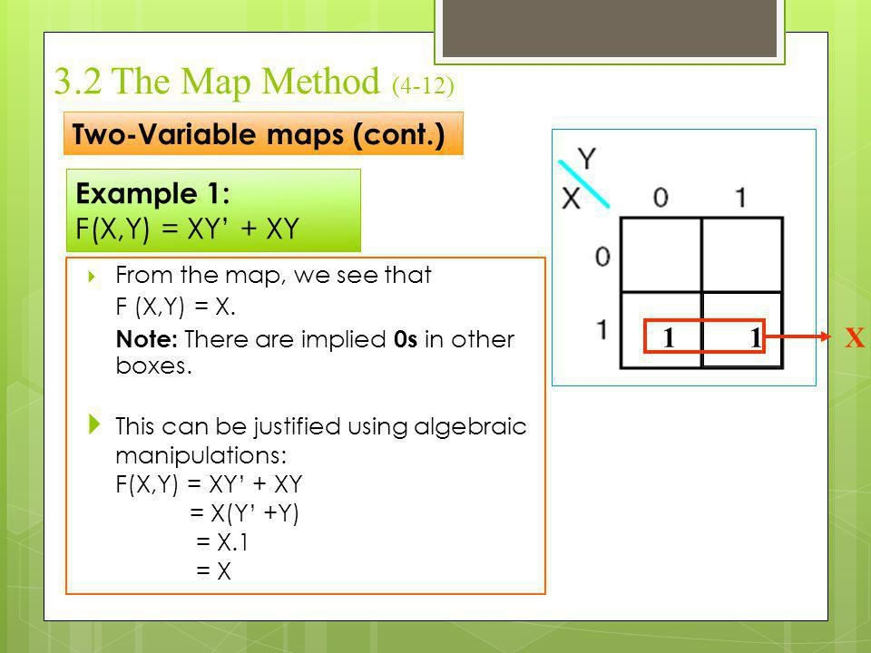 Example 2: G(x,y) = m1 + m2 + m3 Two-Variable maps (cont.) 3.2 The Map Method (5-12)  G(x,y) = m1 + m2 + m3 = X'Y + XY' + XY  From the map, we can see that : G = X + Y 1 11 X Y