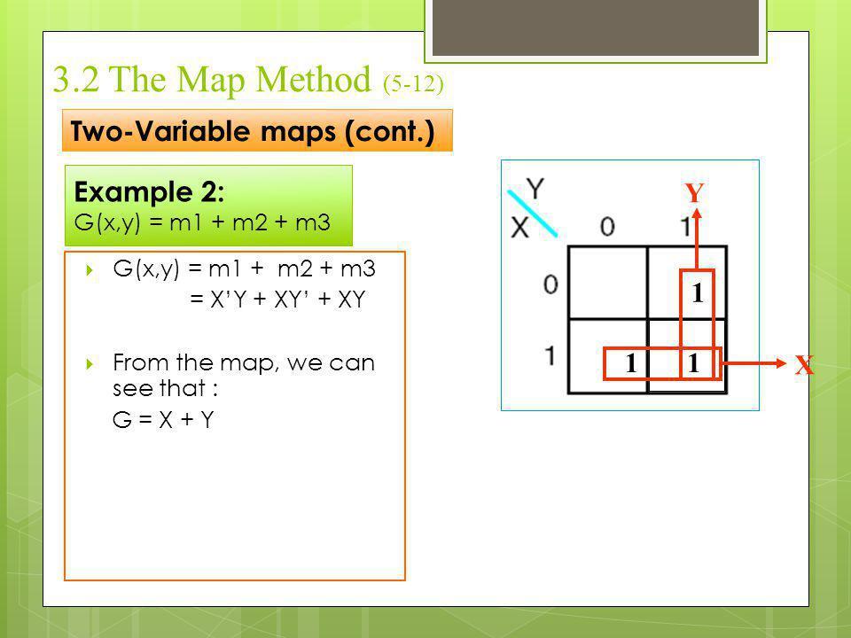 Example 3: F = Σ(0, 1) Two-Variable maps (cont.) 3.2 The Map Method (6-12)  Using algebraic manipulations:  F = Σ(0,1) = x'y + x'y' = x' (y+y') = x' 1 1 X' xyF001011100110xyF001011100110