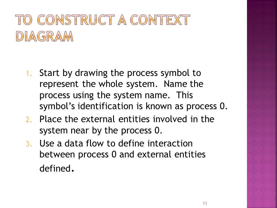 1. Start by drawing the process symbol to represent the whole system.